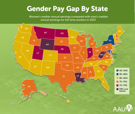 Gender Pay Gap by State showing women's median annual earnings compared with men's median annual earnings for full-time workers in 2013